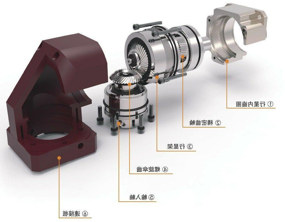 15:1 or 20:1 NEMA34 86 servo motor shaft