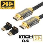 IK- HDMI 2.0 HD 4K*2K Cable+270 Degree & 90 Degree HDMI Adap